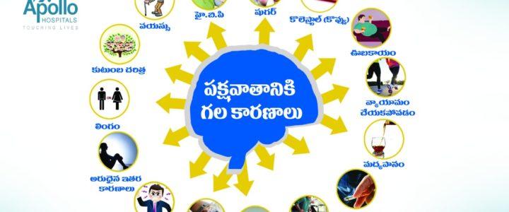 Prevent brain stroke Telugu