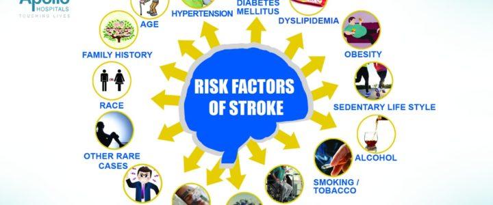 Prevent brain stroke English